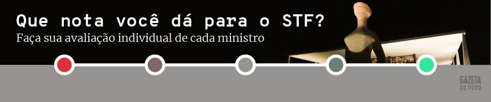 Que nota você dá para os ministros do STF? Faça sua avaliação individual de cada ministro